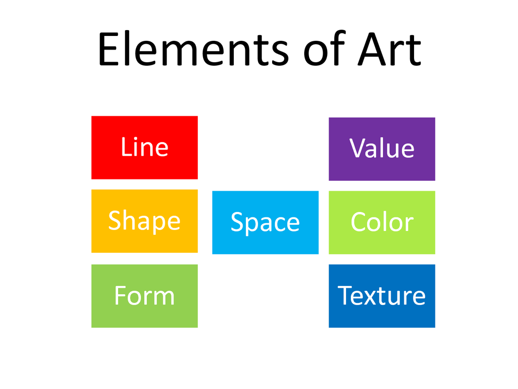 The elements of art and their importance - OpenArt